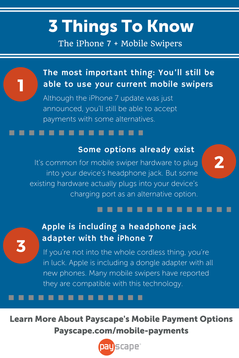 Blog_Graphic_-_iPhone_7_mobile_payments_solutions_2.png