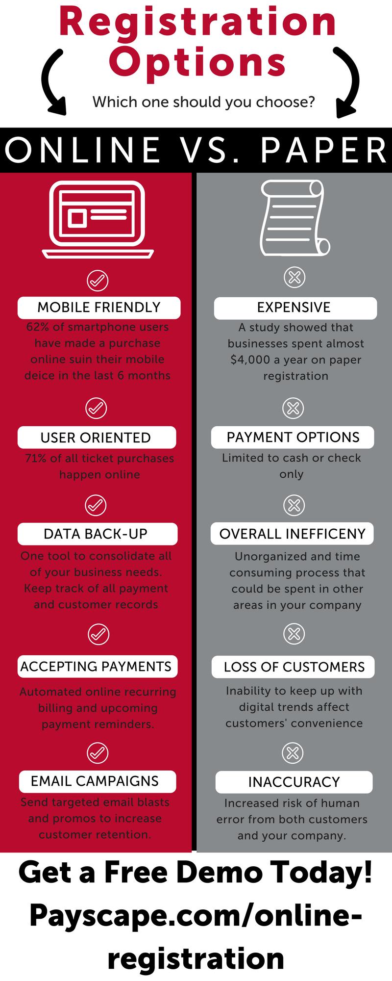 Infographic- Registration.png