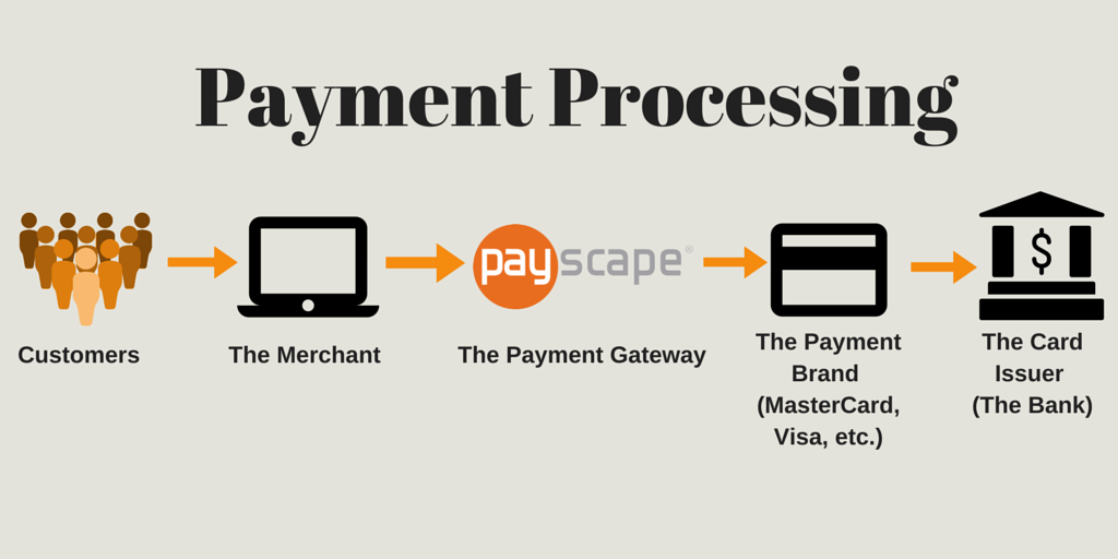 Payment_Processing.png