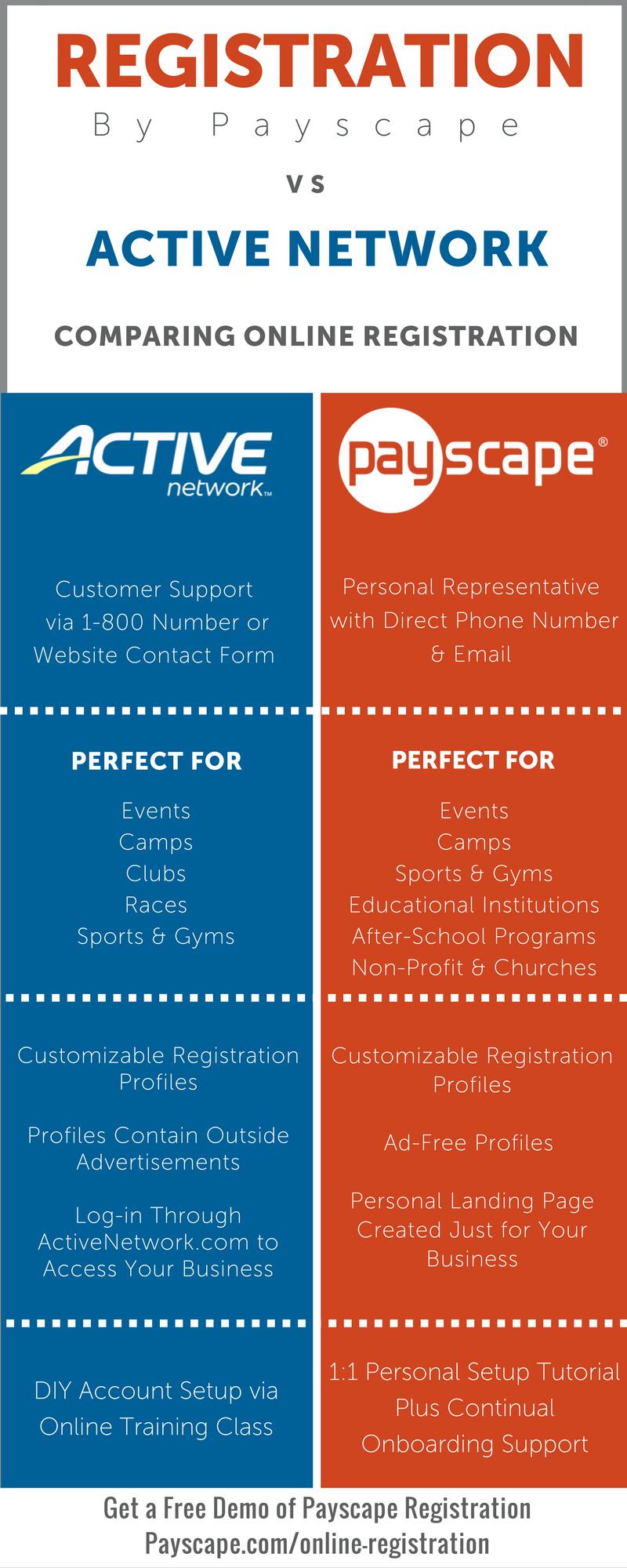 Payscape_Registration-_comparing_Online_Registration_Online_Event_Planning_-_Infographic_FINAL.png