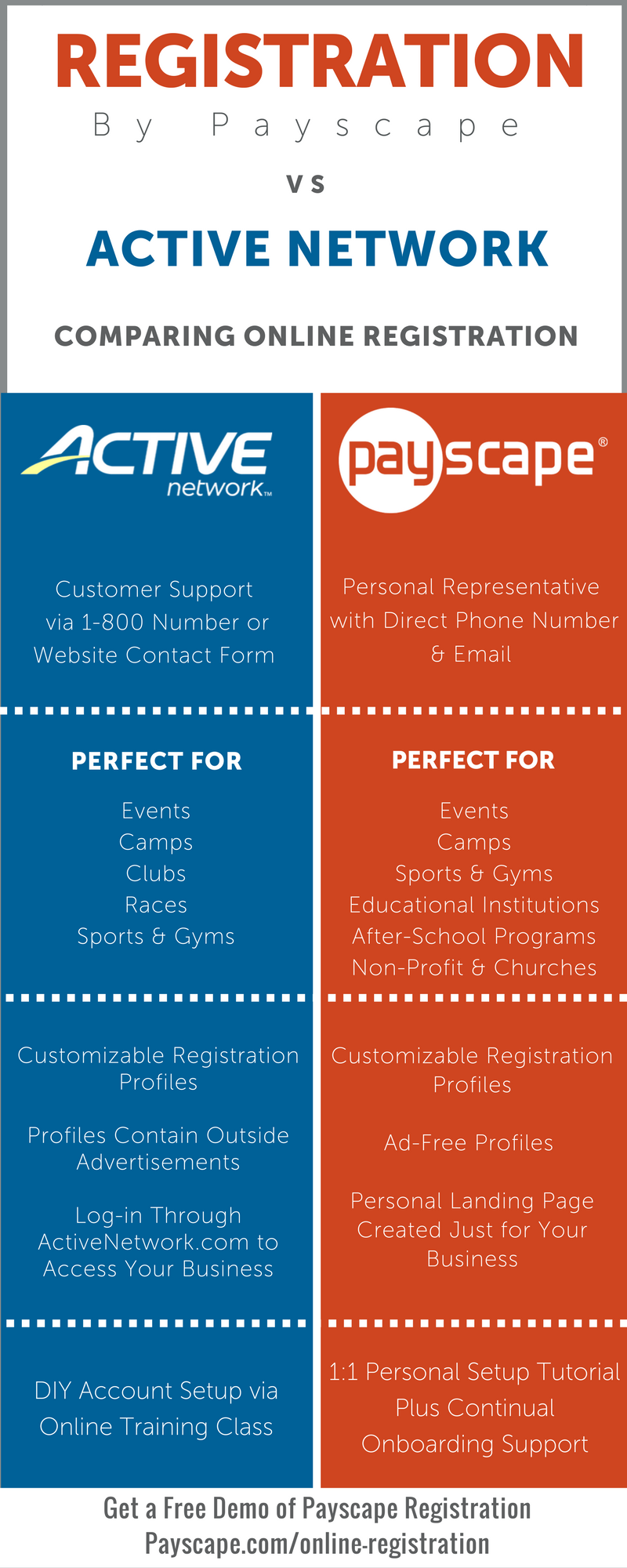 Payscape_Registration-_comparing_Online_Registration_Online_Event_Planning_-_Infographic_FINAL.png