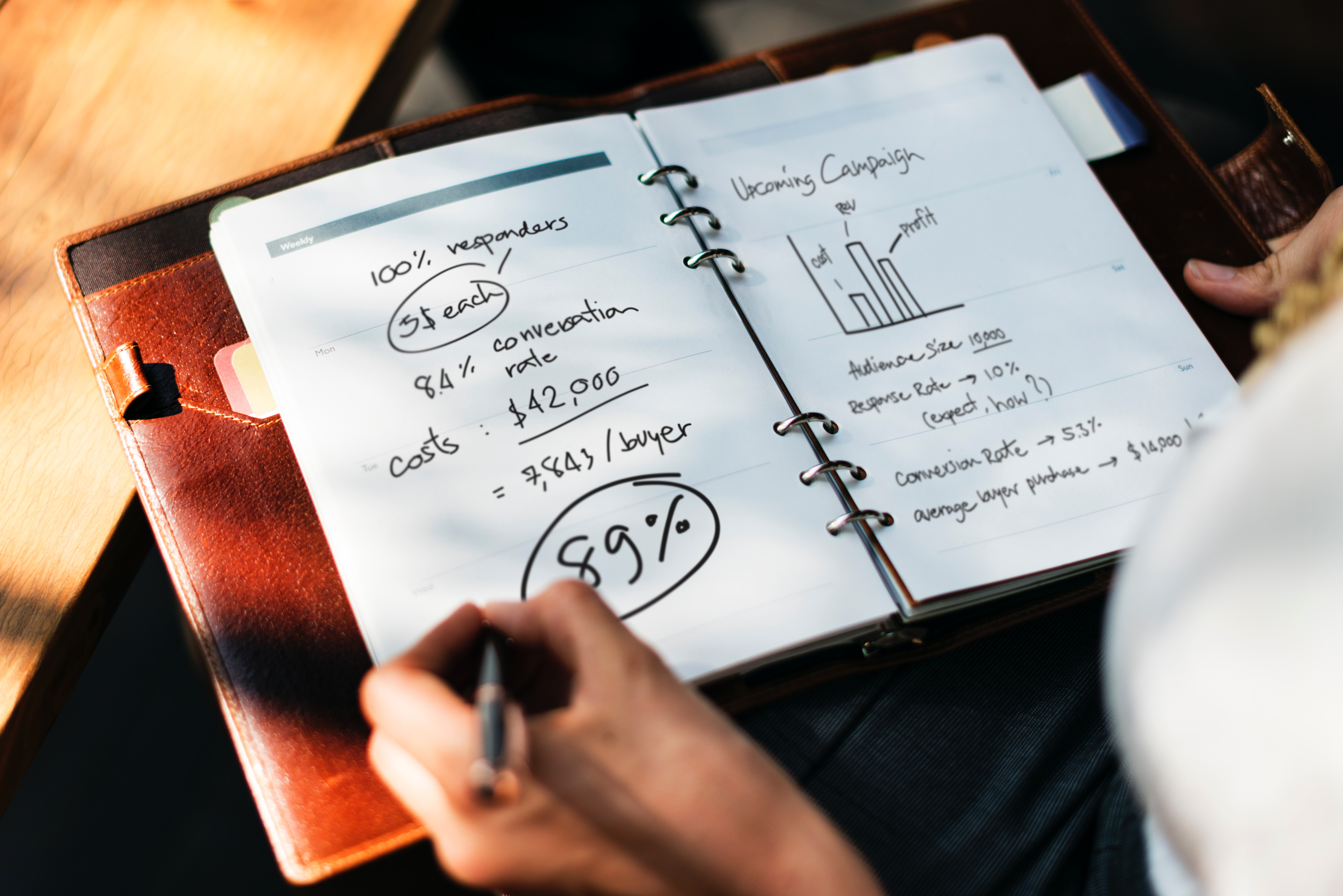 Nonproft Organization Statistics
