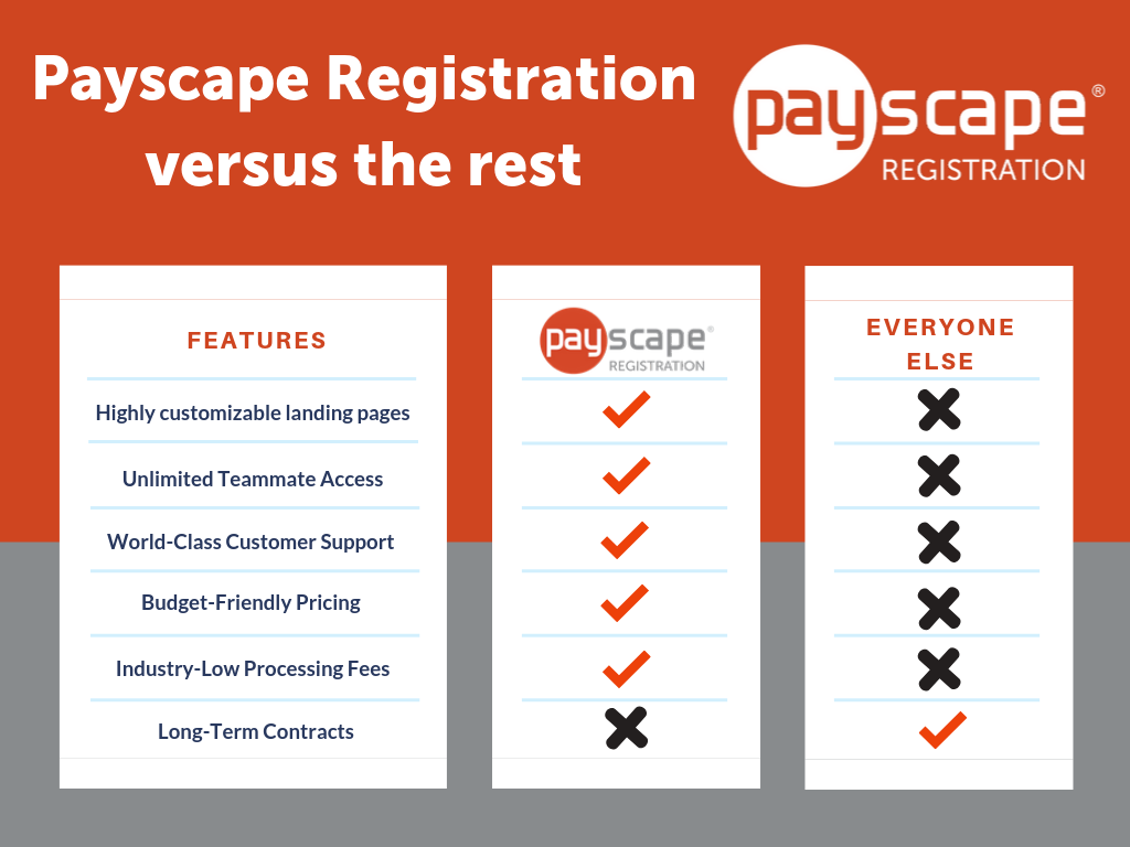 Payscape Registration Comparison Chart 2020
